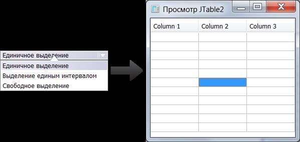 Единичное выделение в таблице