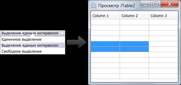 Выделение интервала в таблице