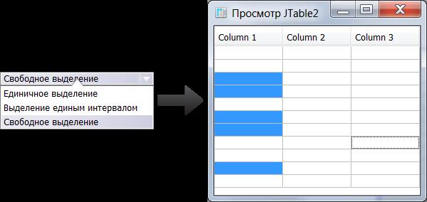 Свободное выделение в таблице