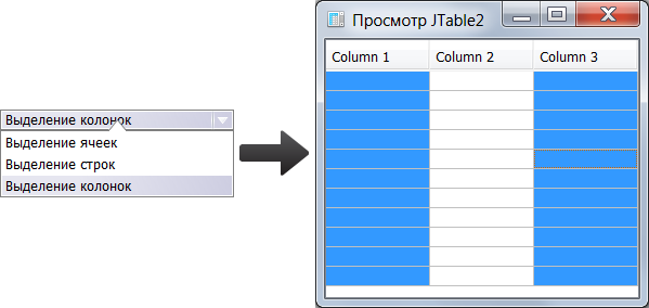 Выделение колонок таблицы